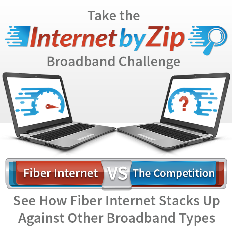 Fiber Optic Internet VS. Other types of Internet service